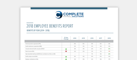 Benefit Survey Report